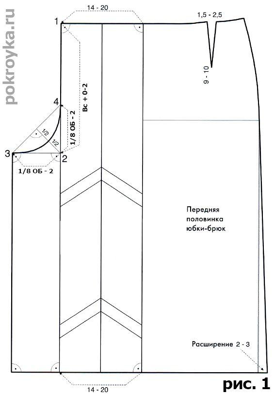 Wzór spódnica-spodnie | pokroyka.ru cięcia i lekcje szycia