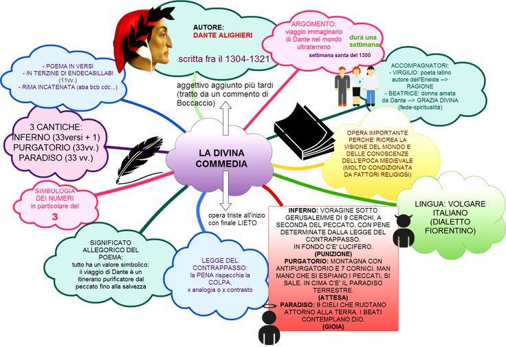 Dante E La Divina Commedia - Lessons - TES