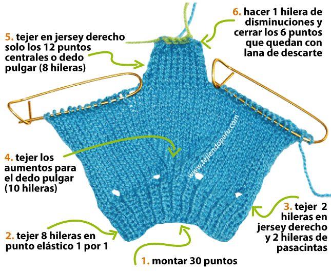 Cómo tejer mitones o manoplas en dos agujas o palitos para bebés (tutorial)