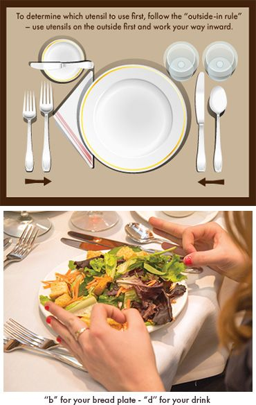 Great Table Manners Tips To Remember Which Fork Use First And Drinking Glass Bread Plate Is Yours