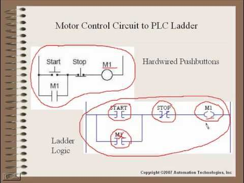 The 25 Best Ladder Logic Ideas On Pinterest Plc