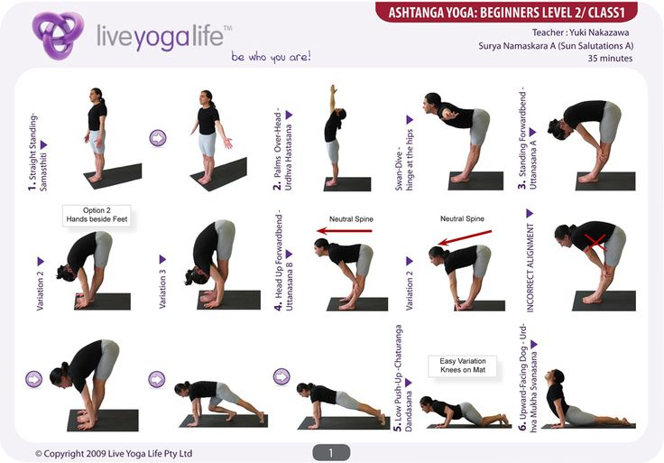 ASHTANGA YOGA BEGINNERS CLASS 1 The focus of this class is ...