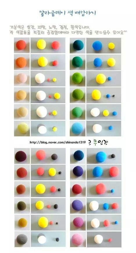 Color chart for making gum paste