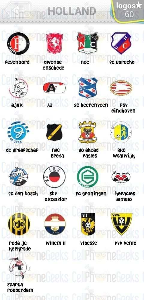 Level 6 – Logo Quiz Football Clubs Holland Answers