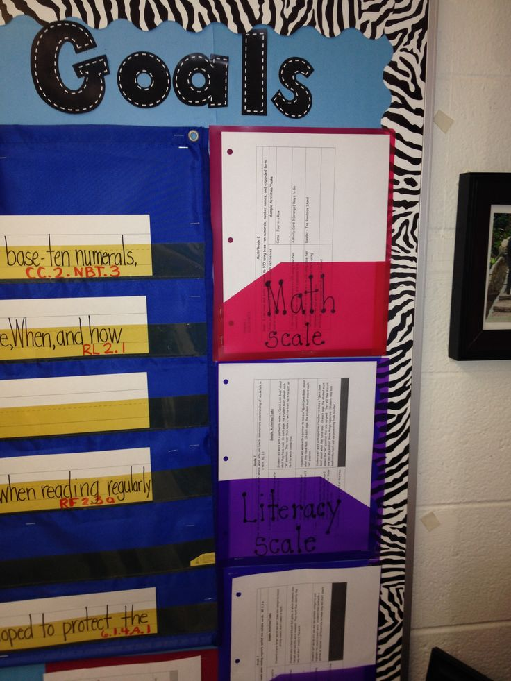 Marzano learning goals and Scales