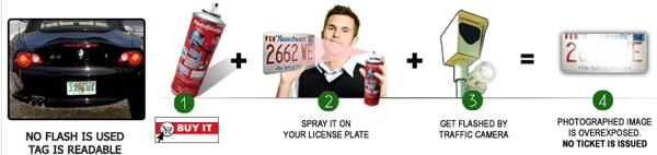 Supposedly you spray this onto  a License Plate and the invisible film will create a glare when a picture is taken of the plate to render it overexposed and illegible -to avoid a traffic ticket - I'm sure it's illegal
