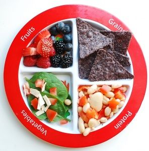 Over 20 Ideas for What to Make for Lunch using My Plate for Kids from Super Healthy Kids