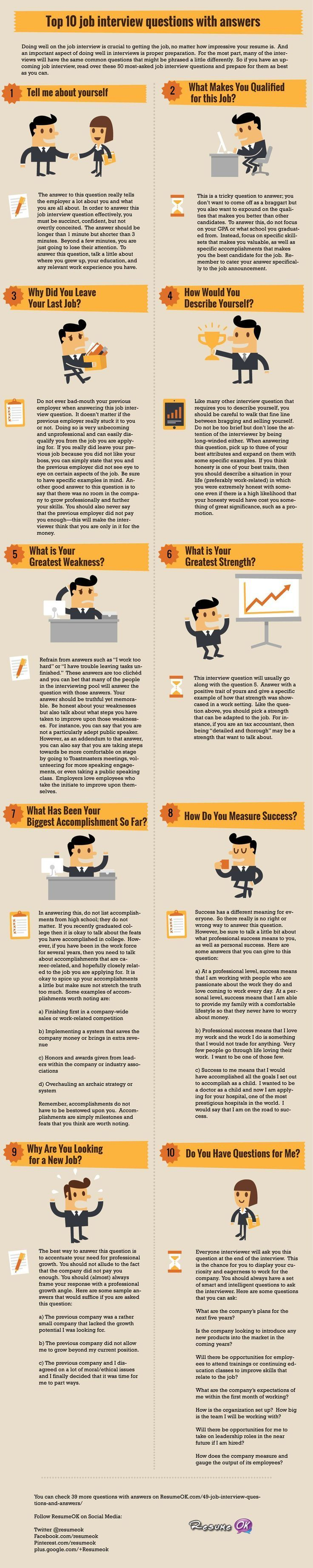 CATEGORIES  Career advice Cover letter Get a job Guest Authors Job interview tips Others Productivity at work Resume writing tips Write a resume    50 Job Interview Questions and Answers [Infographic] Felix - April 16, 2013 - Job interview tips TWEET LIKE IT GOOGLE + LINKEDIN PINTEREST   Doing well on the job interview is crucial to getting the job, no matter how impressive your resume is. And an important aspect of doing well in interviews is proper preparation. For the most part, m