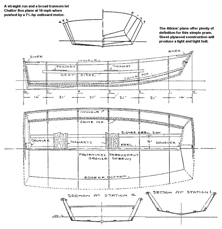 Pram Boat Plans Plywood : Images about ЛОДКИ on pinterest plywood boat