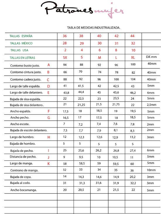 tablas de medidas - Patronesmujer: Blog de costura, patrones y telas.