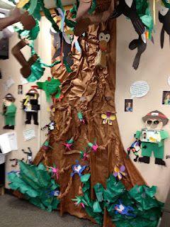 Amazon Rainforest in my classroom.