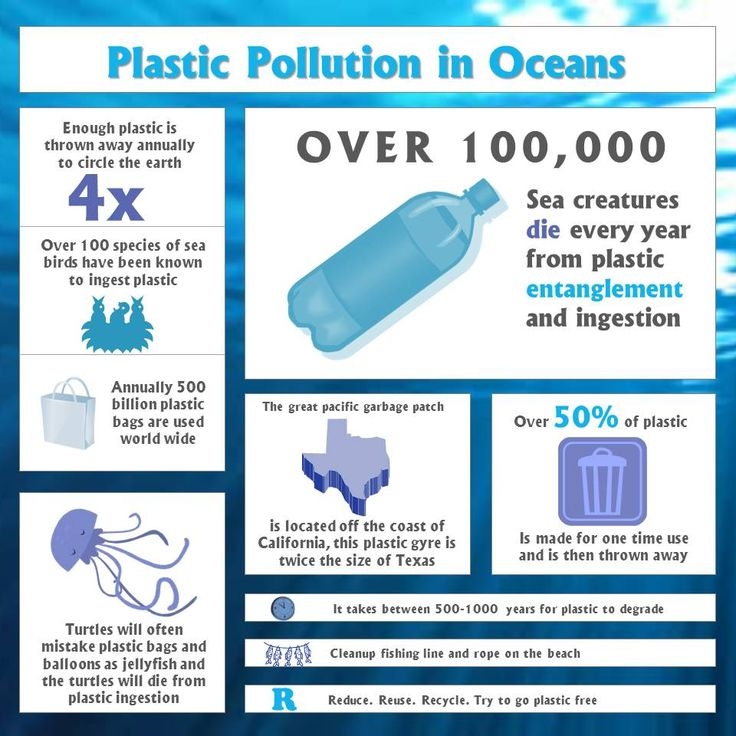 information about pollution It seems nearly impossible to escape plastic in our every day lives, doesn't it and we can't escape plastic pollution, either.