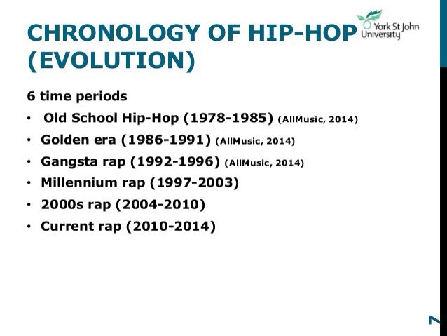 the history and evolution of rap music The evolution of french rap music marked the evolution of rap music and hip hop culture in that french popular music has had a long history of.