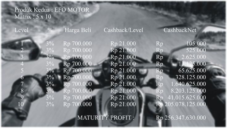 Cakraxusuma | Toko Online Passive Income | Solusi Bebas Hutang