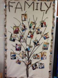"""Family"" tree in the classroom"