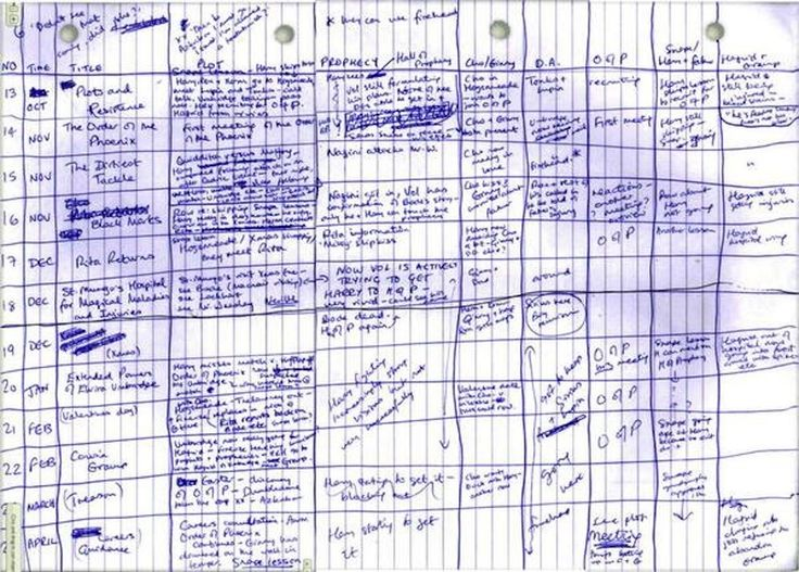 """Read J.K Rowling's Hand-Written Plan For """"Harry Potter And The Order Of The Phoenix"""""""