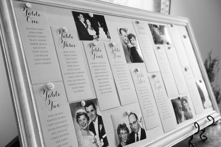 A simple and elegant way to personalize your seating chart