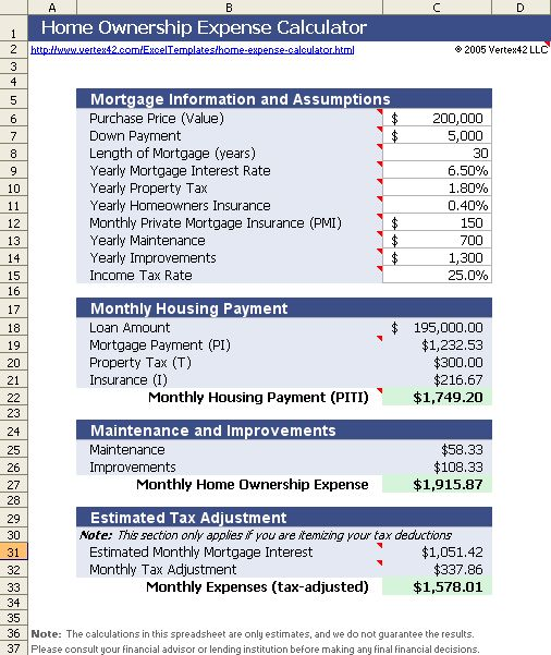 estimate the monthly cost of home ownership using this