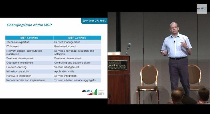 GFI MAX MSP 2.0 model