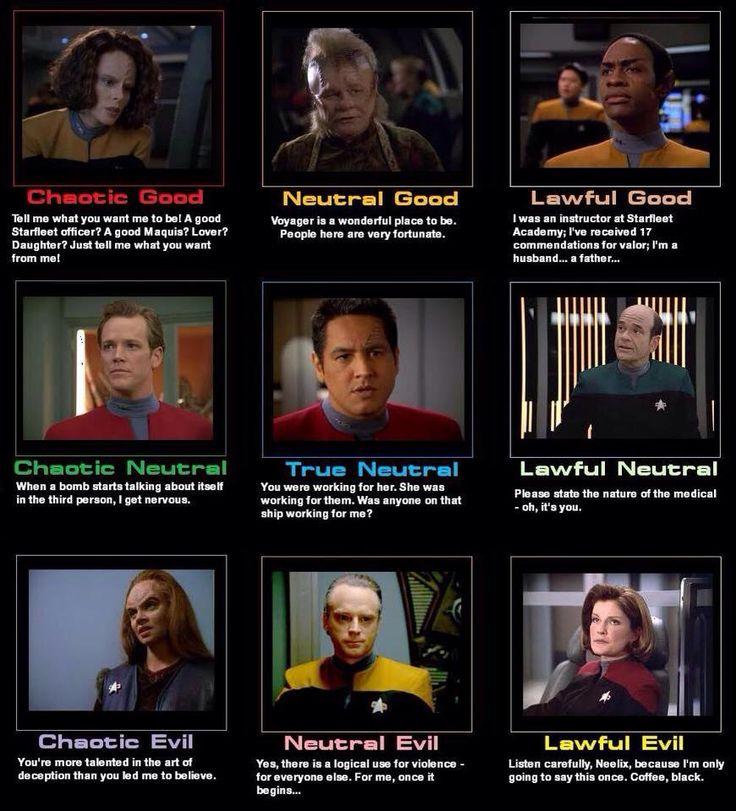 Star Trek Voyager- Chaos Frame