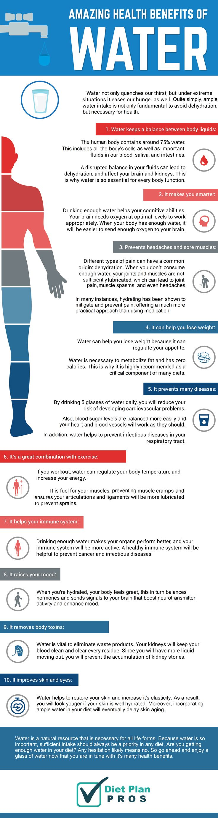 10 Amazing Health Benefits of Water and the Importance of Staying Hydrated