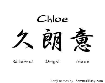 how to write chloe in japanese