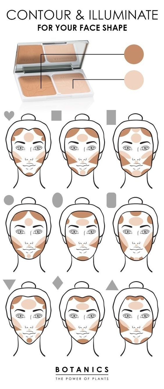 Contouring may seem scary for amateurs, but it doesn't have to be. This chart easily explains how to do it depending on the shape of your face.