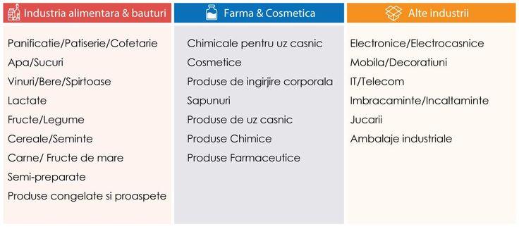 Pack Expo pentru industria de ambalaje pentru industria alimentara, industria cosmetica, industria farmaceutica