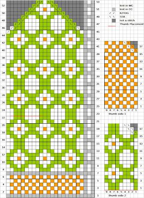 I've been looking at awesome mittens on Ravelry and wanted to have them all. So, I decided to try my hand at charting so I COULD have them a...