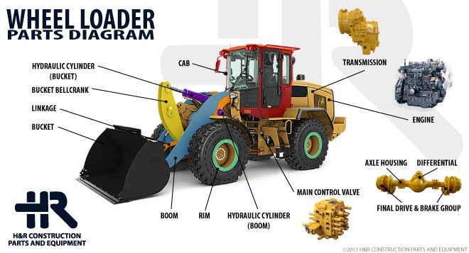 Parts Of A Tractor Wheel : Images about h r construction parts on