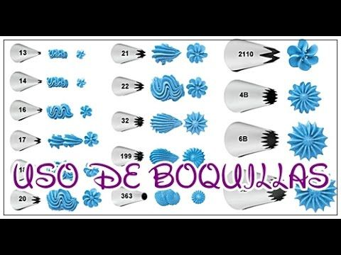 Uso de algunas boquillas mas importantes - YouTube