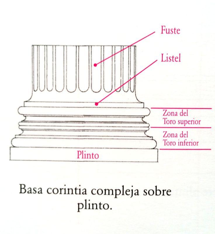 Orden cor ntio base corintia compleja sobre plinto for Todo acerca de la arquitectura