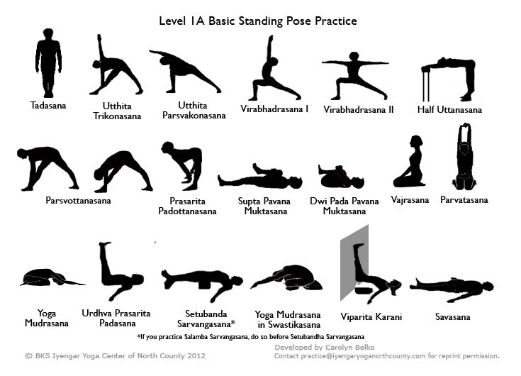 Home Practice Sequence Level 1A