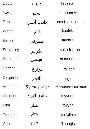 Arabic Words for Professions - Learn Arabic