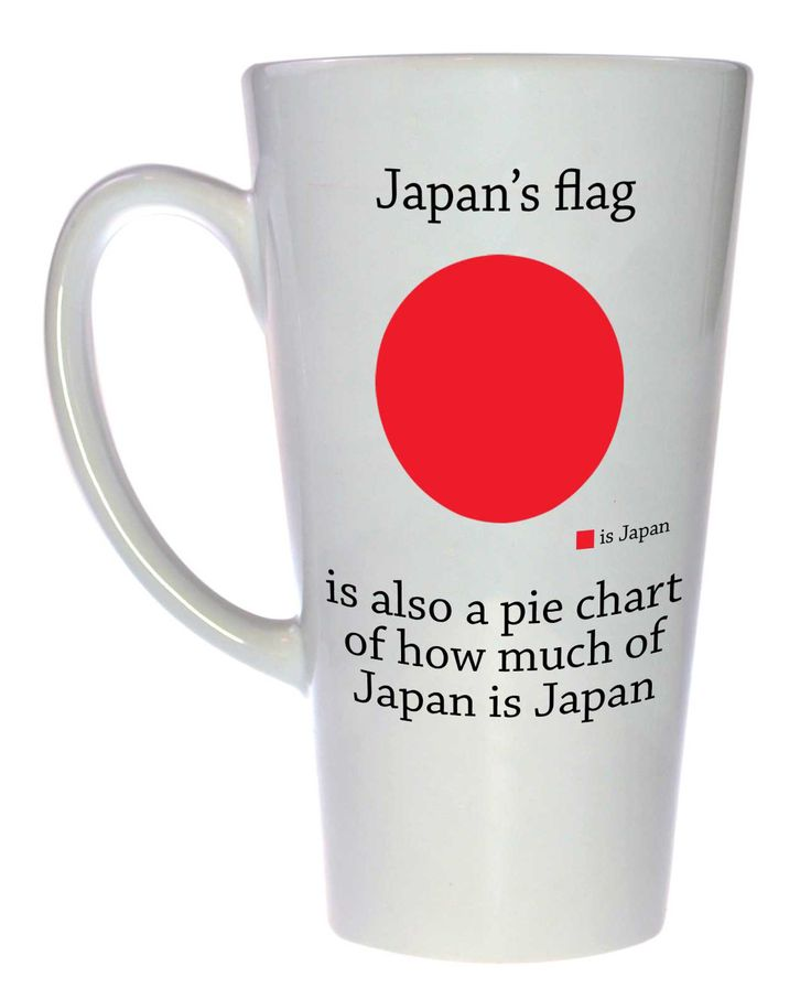 Japans Flag is Also A Pie Chart of Japan Coffee or Tea Mug, Latte Size