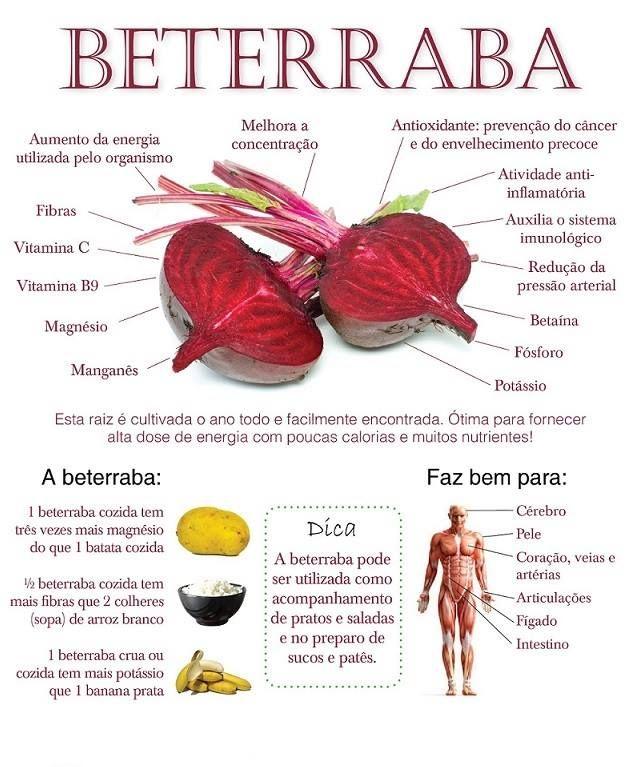 Os #benefícios da #baterraba. Saiba como fazer mais coisas em http://www.comofazer.org