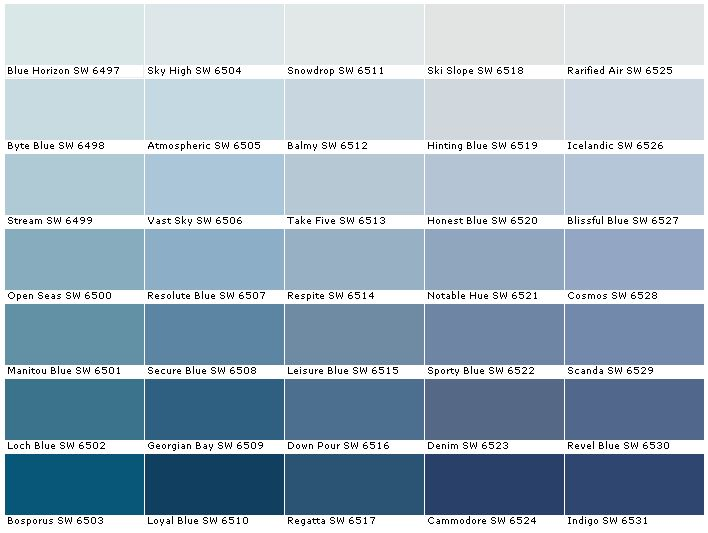 Superior Sherwin Williams Duration Exterior Paint Reviews #9: BUY U0026#39;FLATu0026#39; PAINT: Flat Paint Reflects The Light The Least, And Look U0026middot; Sw ColorsColors ...