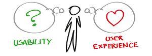 Usability  Het gemak waarmee we een met de menselijke hand gemaakt object kunnen gebruiken. Bij software ontwikkeling is usability de mate waarin software kan worden gebruikt door een specifieke groep mensen om bepaalde doelen makkelijker en effectiever te kunnen behalen. Het object dat hiervoor wordt gebruikt kan een software applicatie, website, boek, tool, machine, proces, voertuig of iets anders waar mensen op reageren bij betrokken zijn. https://www.seo-snel.nl/usability
