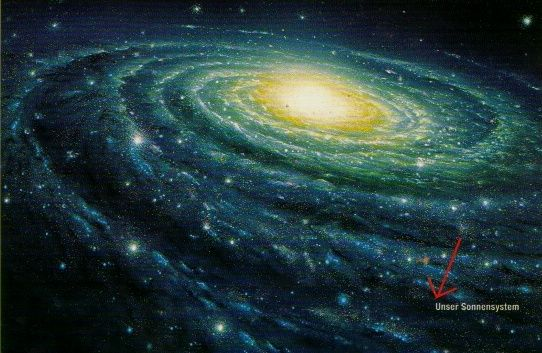 actual solar system including milky way - photo #5
