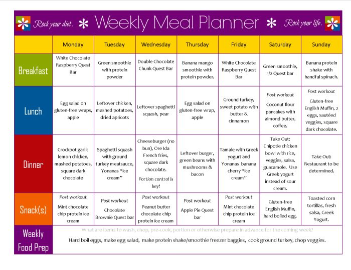 Meal Planning So Simple Even A Gym Bro Can Do It | 21 Day ...