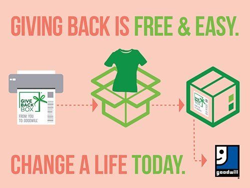 Give Back Box Concept. Amazon and Goodwill team up: Use Amazon brown boxes, free postage by Amazon, and Goodwill receives your gently-used clothing, etc. Brilliant!