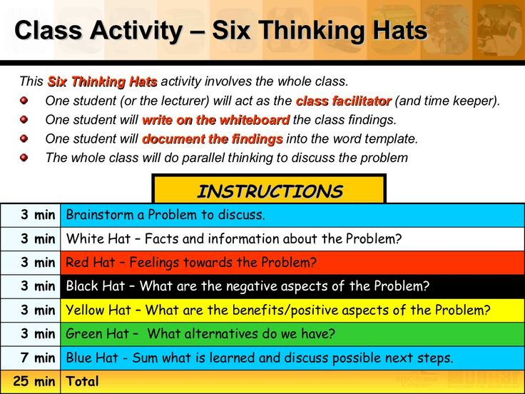 Class Activity – Six Thinking Hats This  Six Thinking Hats  activity involves the whole class.  One student (or the lecturer) will act as the  class facilitato…