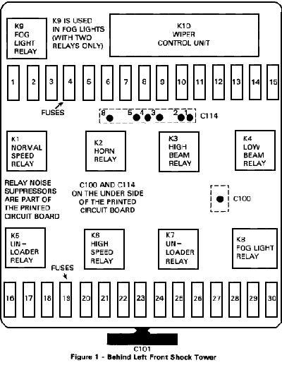 fuse box diagram moreover bmw e46 fuse box diagram on 2002 bmw 325i rh abetter pw