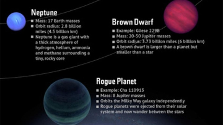 Alien Worlds Explained: From Rogue Planets to Super-Earths [INFOGRAPHIC]
