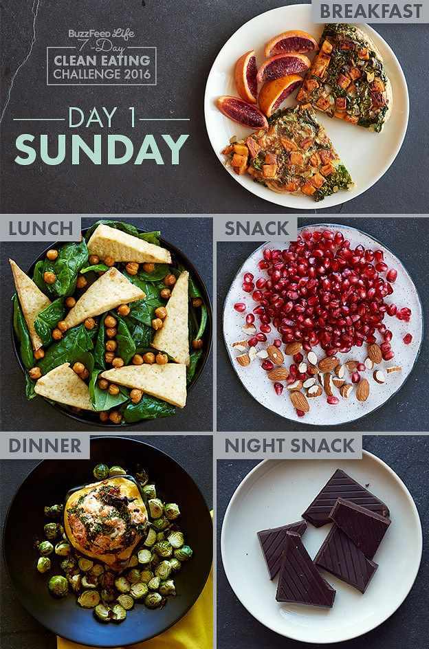 Day 1 Of BuzzFeed's 7-Day Clean Eating Challenge