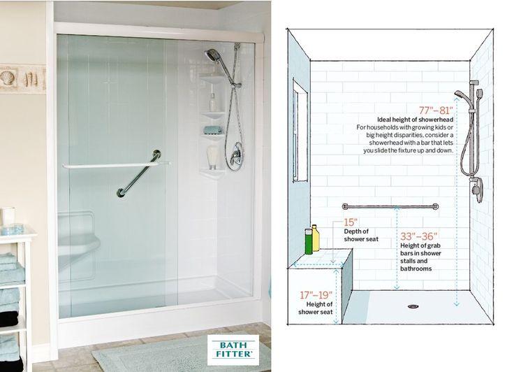Minimum Bathroom Dimensions Impressive Inspiration