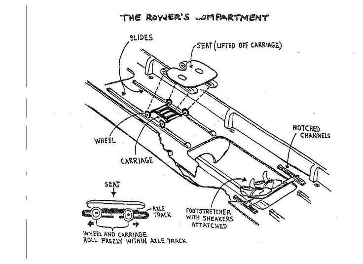 17 Best ideas about Rowing Scull on Pinterest | Rowing ...
