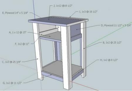 Simple Wood Night Stand Plans Woodworking Projects Amp Plans
