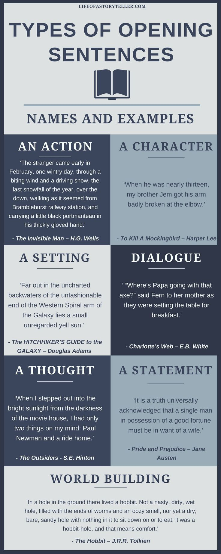 Ideas for the first sentence of a book. #nanowrimo #YWP