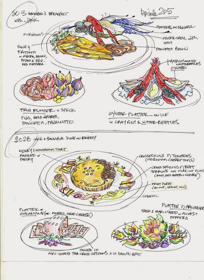 Janice Poon is the food stylist for the show Hannibal. Her blog, 'Feeding Hannibal', has a recipe for every episode and talks about the amazing behind the scenes work!